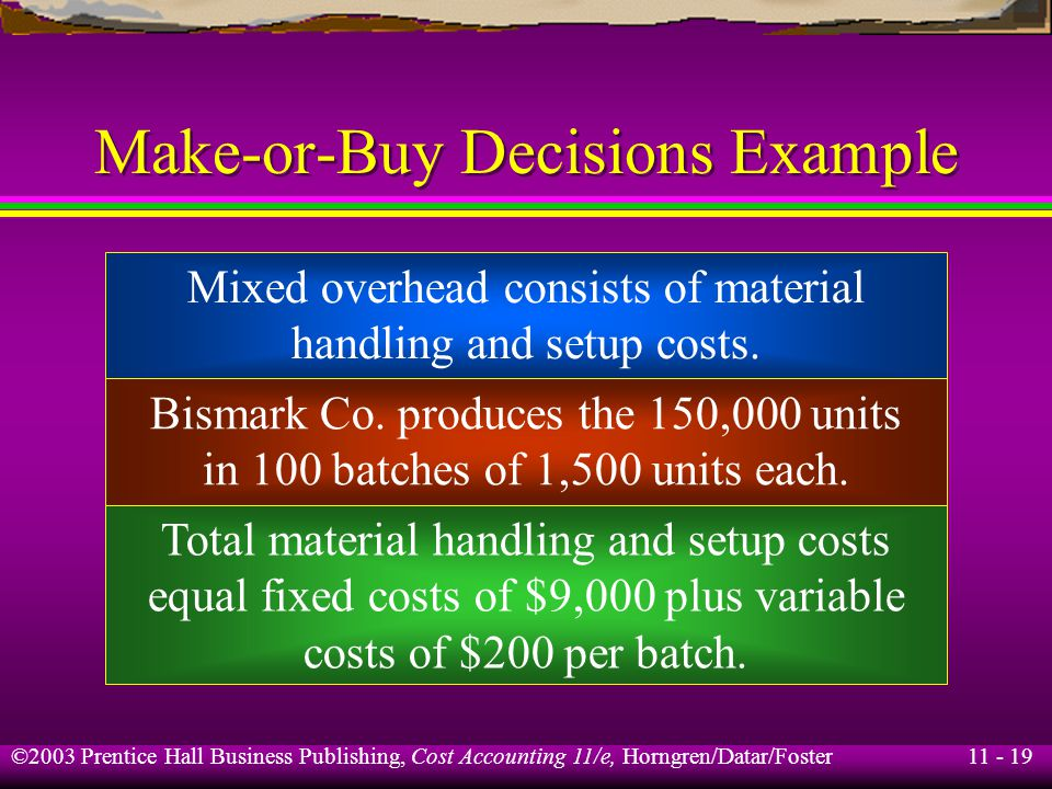 11 - 20 ©2003 Prentice Hall Business Publishing, Cost Accounting 11/e, Horngren/Datar/Foster Make-or-Buy Decisions Example What is the cost per unit for Part #2.
