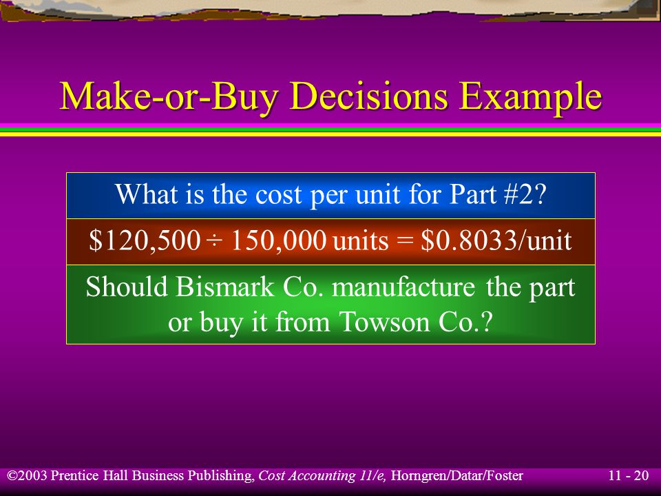 11 - 21 ©2003 Prentice Hall Business Publishing, Cost Accounting 11/e, Horngren/Datar/Foster Make-or-Buy Decisions Example Bismark Co.