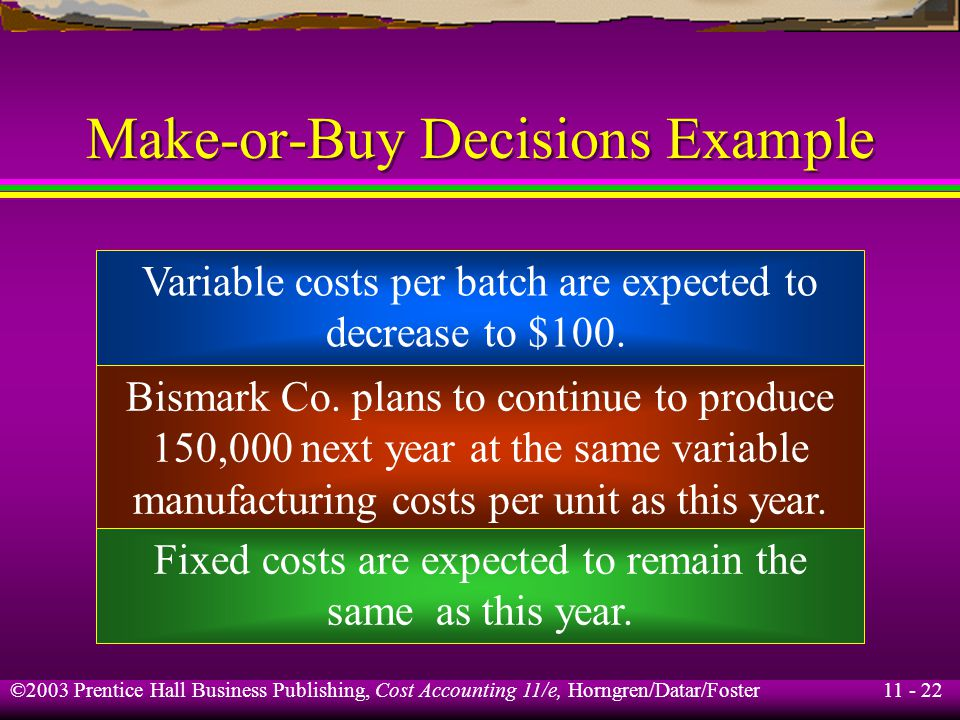 11 - 23 ©2003 Prentice Hall Business Publishing, Cost Accounting 11/e, Horngren/Datar/Foster Make-or-Buy Decisions Example What is the variable manufacturing cost per unit.
