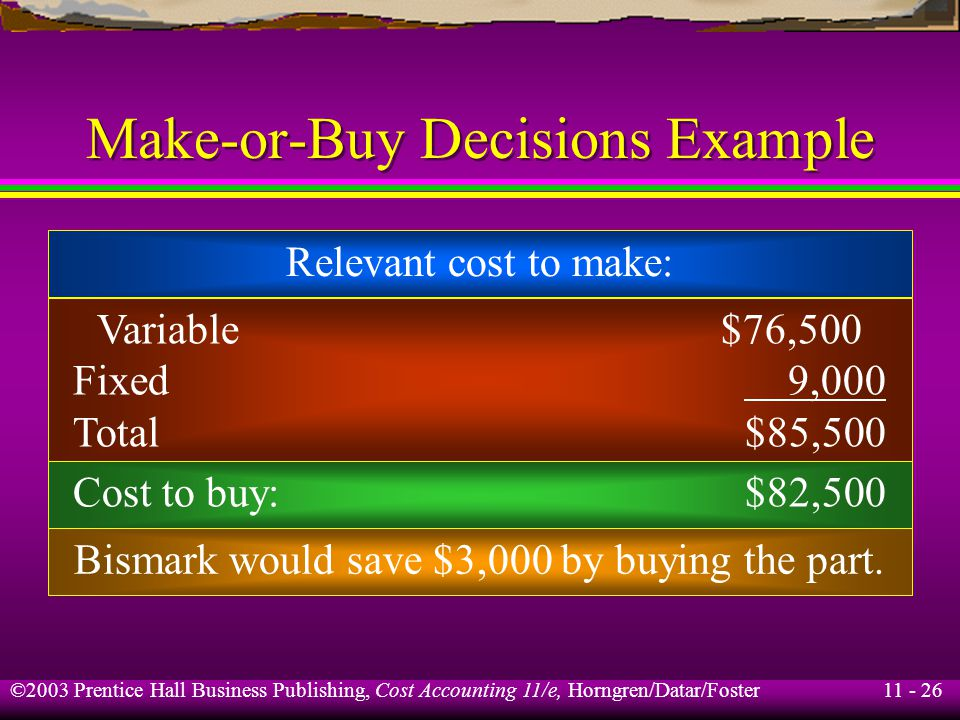 11 - 27 ©2003 Prentice Hall Business Publishing, Cost Accounting 11/e, Horngren/Datar/Foster Learning Objective 5 Explain the opportunity-cost concept and why it is used in decision making.
