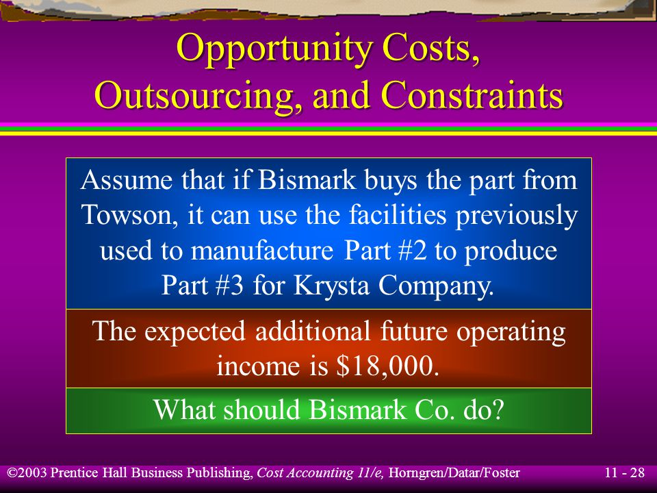 11 - 29 ©2003 Prentice Hall Business Publishing, Cost Accounting 11/e, Horngren/Datar/Foster Opportunity Costs, Outsourcing, and Constraints Bismark Co.
