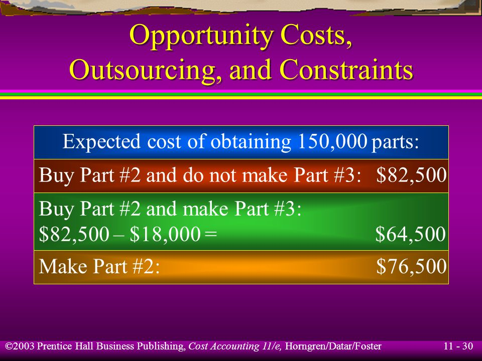 11 - 31 ©2003 Prentice Hall Business Publishing, Cost Accounting 11/e, Horngren/Datar/Foster Opportunity Costs, Outsourcing, and Constraints Opportunity cost is the contribution to income that is forgone (rejected) by not using a limited resource in its next-best alternative use.