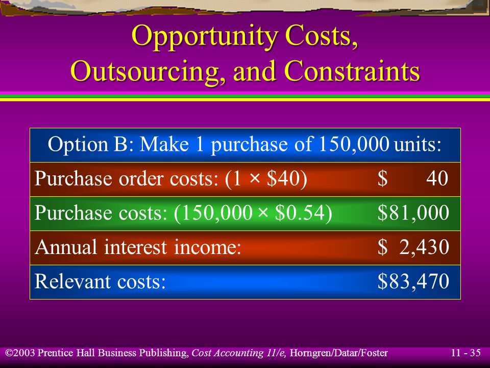 11 - 36 ©2003 Prentice Hall Business Publishing, Cost Accounting 11/e, Horngren/Datar/Foster Learning Objective 6 Know how to choose which products to produce when there are capacity constraints.