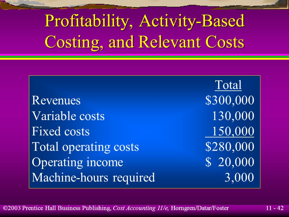 11 - 43 ©2003 Prentice Hall Business Publishing, Cost Accounting 11/e, Horngren/Datar/Foster Profitability, Activity-Based Costing, and Relevant Costs Should Mountain View Furniture drop the Cohen business, assuming that dropping Cohen would decrease its total fixed costs by 10%.