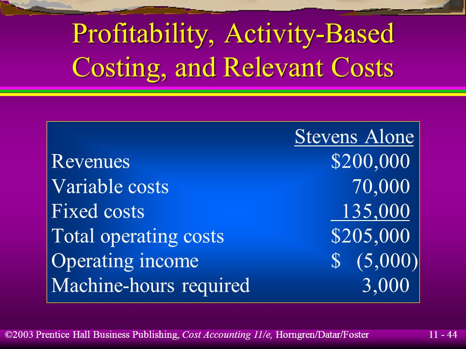 11 - 45 ©2003 Prentice Hall Business Publishing, Cost Accounting 11/e, Horngren/Datar/Foster Profitability, Activity-Based Costing, and Relevant Costs Cohens business is providing a contribution margin of $40,000.