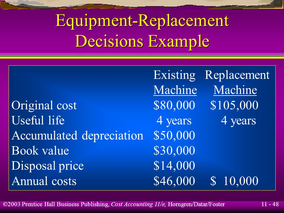 11 - 49 ©2003 Prentice Hall Business Publishing, Cost Accounting 11/e, Horngren/Datar/Foster Equipment-Replacement Decisions Example Ignoring the time value of money and income taxes, should the company replace the existing machine.