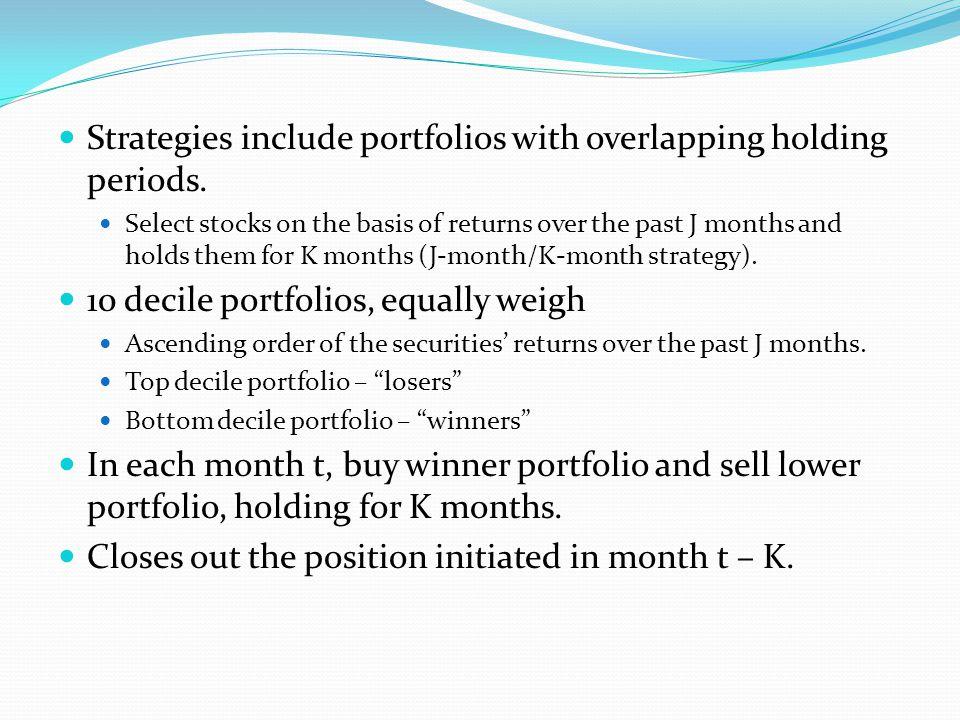 Section II - The Returns of Relative Strength Portfolios Zero-cost portfolios are positive.
