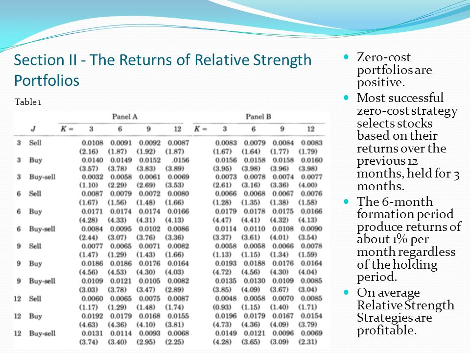 Section III - Sources of Relative Strength Profits To decompose the excess returns documented in the last section & identify the important sources of relative strength profits.