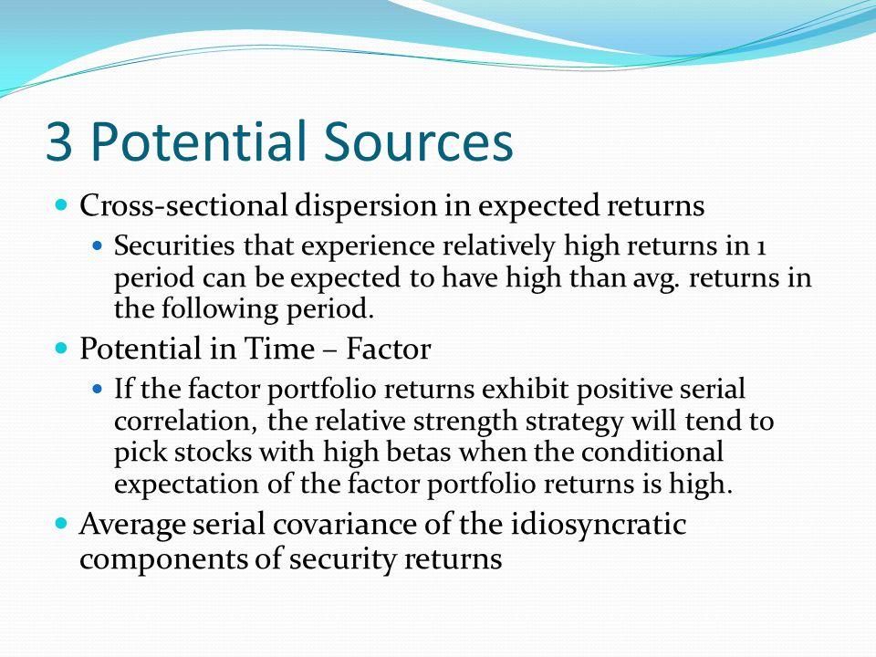 Relative Strength Profits = Market Inefficiency.