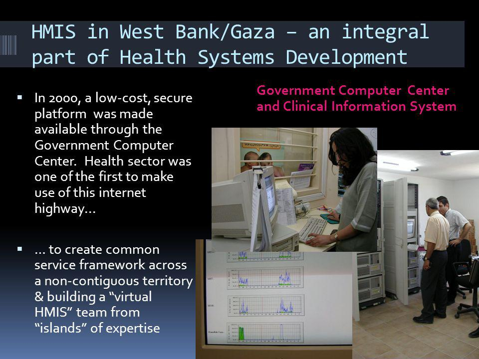 HMIS in West Bank/Gaza – an integral part of Health Systems Development