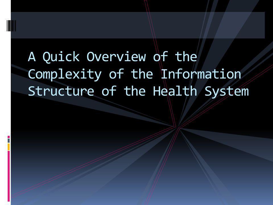 Multiple Applications of HMIS HMIS Modules 1.Patient Management 2.