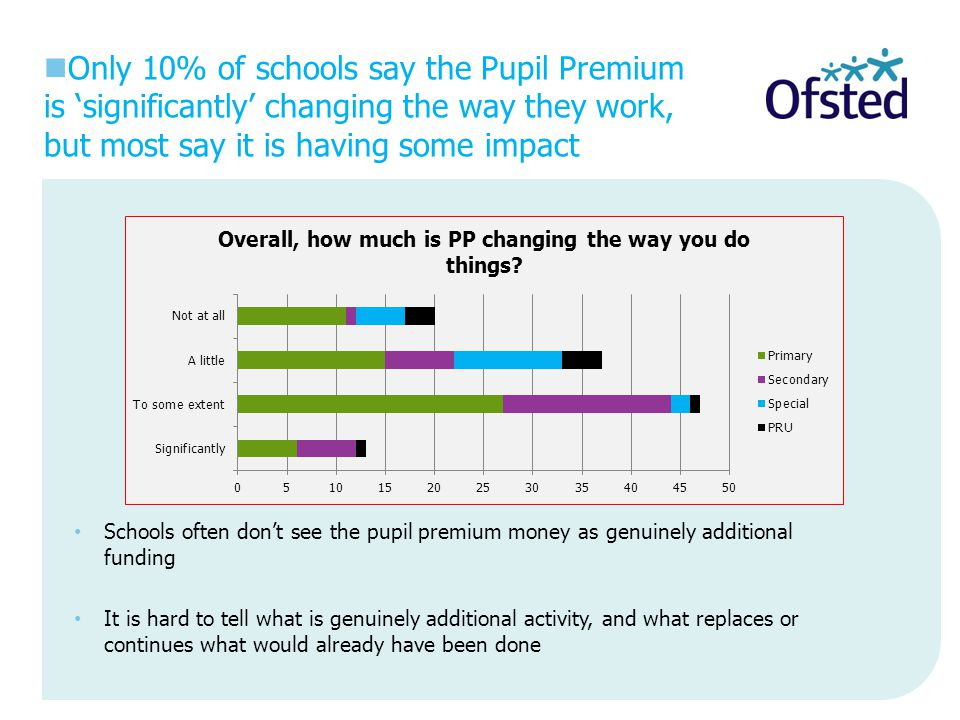 Most often the funding is being spent on in-school staffing, including spending on teachers, teaching assistants, and non-teaching staff who have contact with pupils The staff were often delivering small group and 121 tuition, often focused on low attaining pupils, most often English and maths Schools told us that the money is most often being spent on staff
