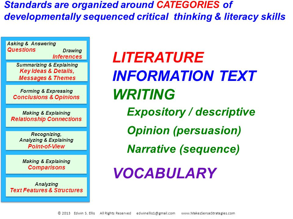Standards are organized around CATEGORIES of leveled critical thinking & literacy skills For example….