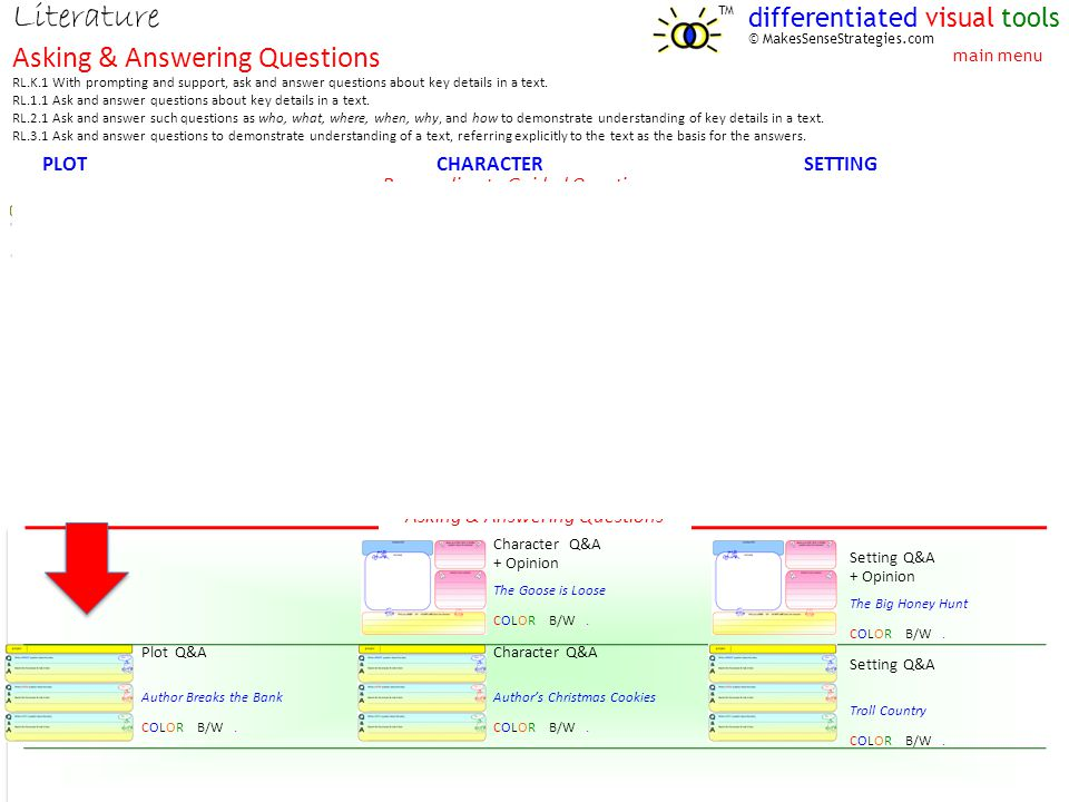 Write a WHAT question about a PERSON Search for the answer & note it here Q&AQ&A What….