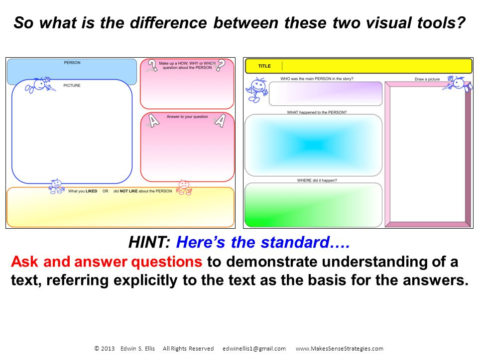 Ask and answer questions to demonstrate understanding of a text, referring explicitly to the text as the basis for the answers.