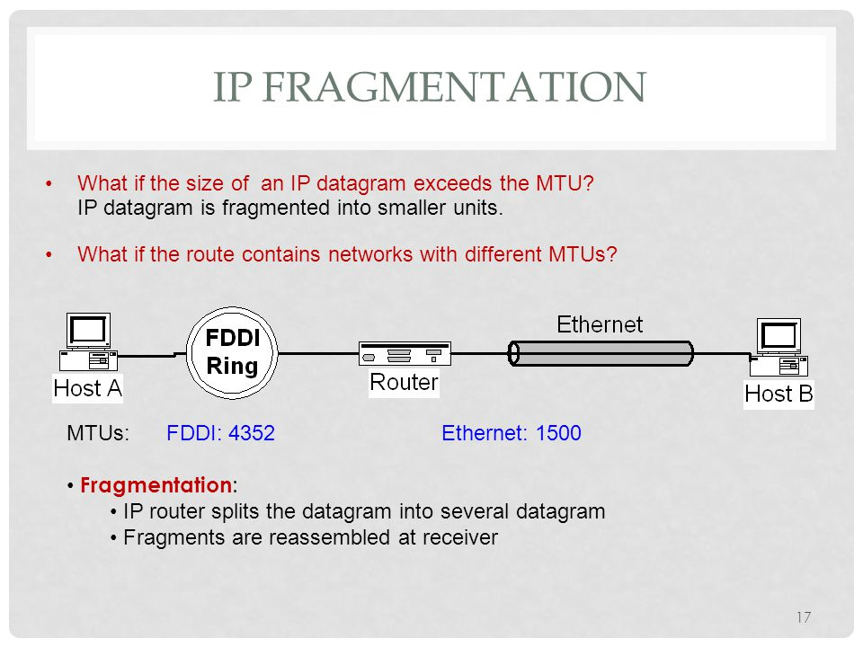 FRAGMENTATION / REASSEMBLY Fragmentation can be done at the sender or at intermediate routers The same datagram can be fragmented several times.