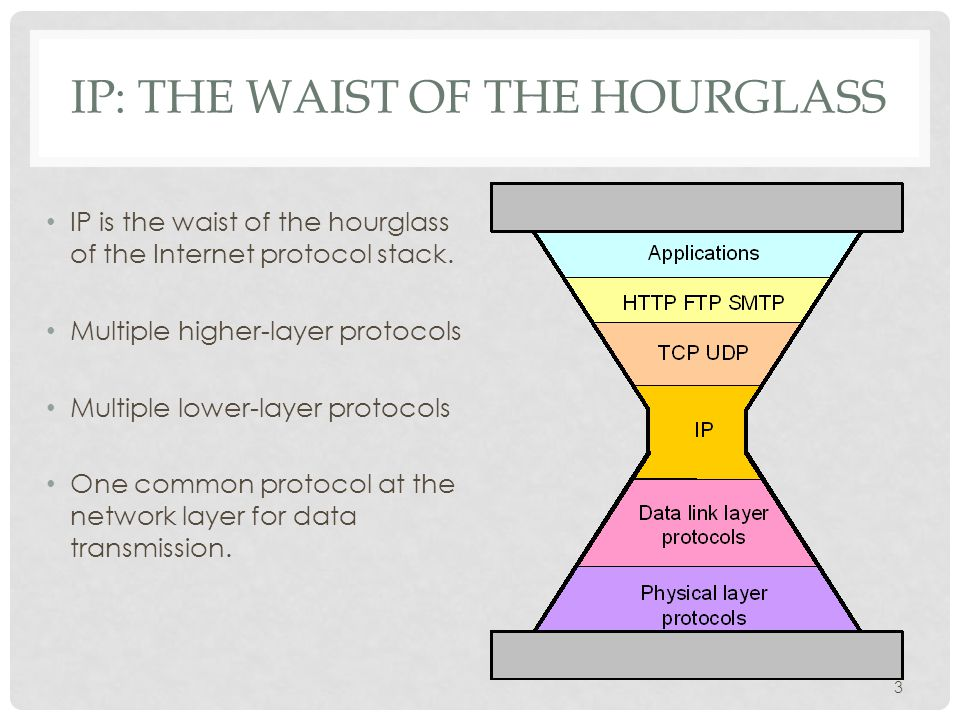 HIGHEST LAYER IN ROUTERS IP is the highest layer protocol which is implemented at both routers and hosts 4