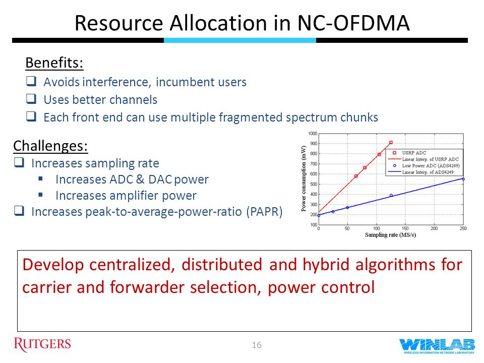 WINLAB WS Building Blocks: NC OFDMA MAC NC OFDMA offers the possibility of a simple FDMA MAC instead of CSMA or TDMA (..CSMA may still be used for end- user access) Simplifies ad hoc network operation and avoid classical mesh self interference and exposed node problems Requires a cooperative access policy (i.e.