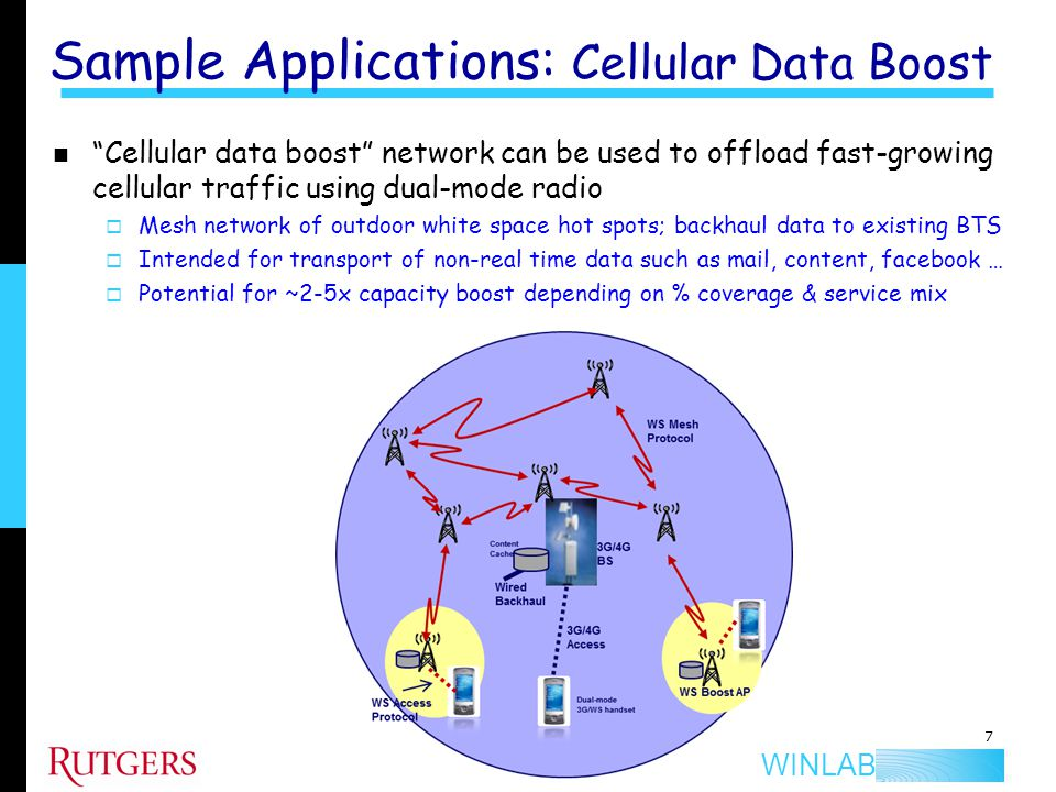 WINLAB Sample Applications: Distribution/Backhaul 8 D ISTRIBUTION AND B ACKHAUL USING W HITE S PACE