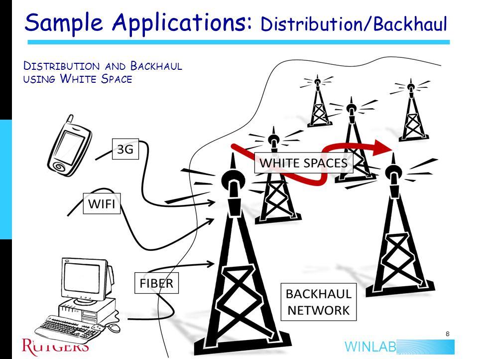WINLAB Sample Applications: Long range V2V/Emergency Network 9 Long-range V2V useful for traffic control/warnings, geographic apps, p2p content, etc.
