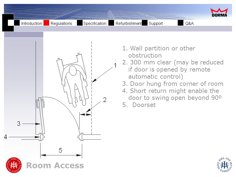 Introduction Regulations Specification Refurbishment Support Q&A Door Widths BS8300:2009 + A1:2010 Minimum effective clear widths of door leaf (mm) Direction and width of approachNew buildings (mm) Existing buildings (mm) Straight-on (without a turn or oblique approach) 800750 At right angles to an access route at least 900mm wide N/A800 At right angles to an access route at least 1200mm wide 825775 At right angles to an access route at least 1500mm wide 800750 External doors to building used by the general public 1000775