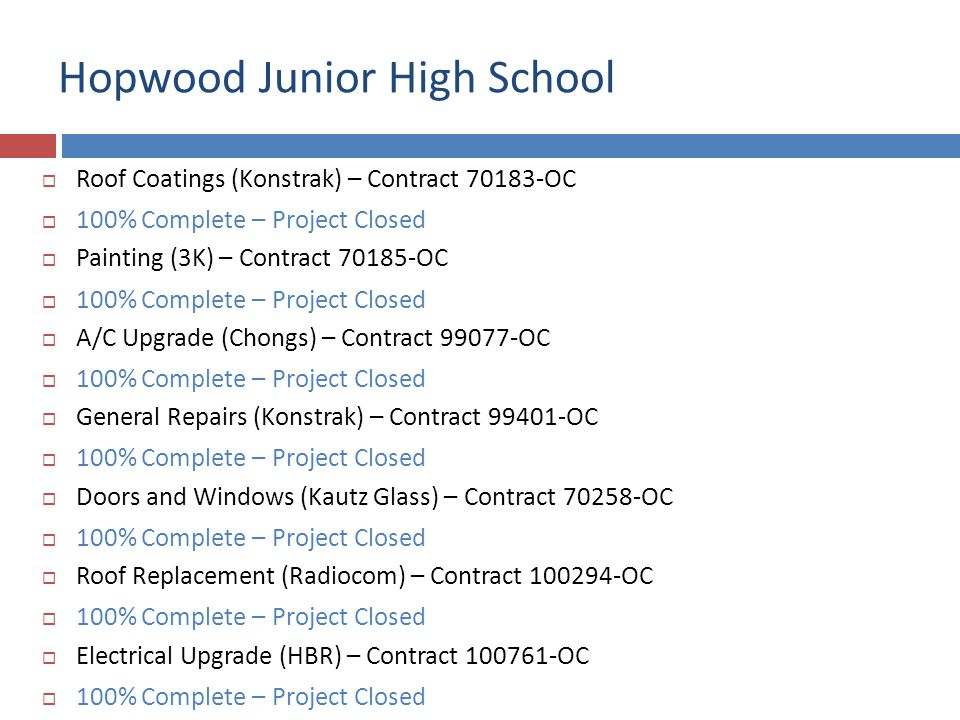 Hopwood Jr. High School New Windows with Infill