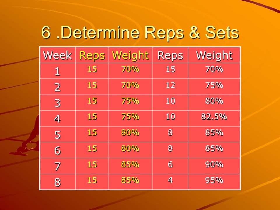 Do I use the same numbers for all exercises.