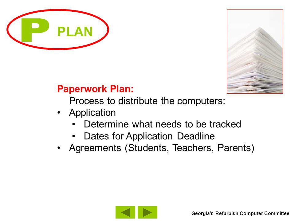 PLAN Recycling Plan Who will do the actual work.Support?!.