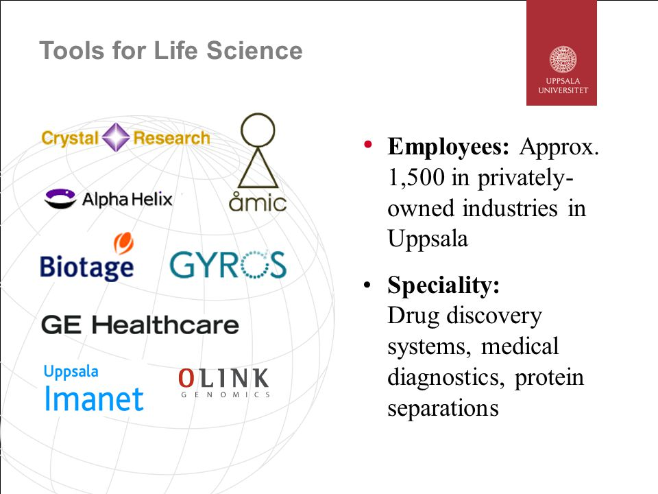 Pharmaceuticals and biomedical devices Employees: Approx.
