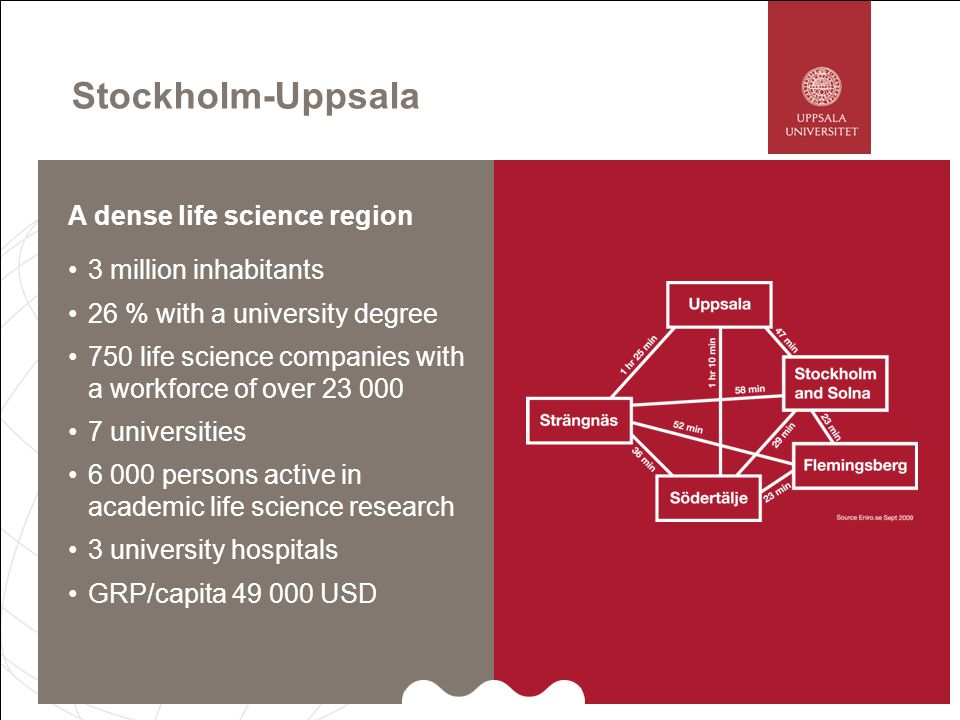 Stockholm-Uppsala participates in 28% of the 680 life science projects within the EUs framework 6 program.