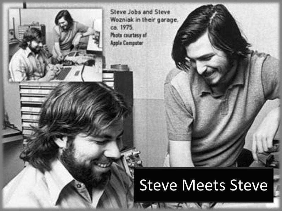 The History Begins April 1, 1976 Steve Jobs Steve Wozniak