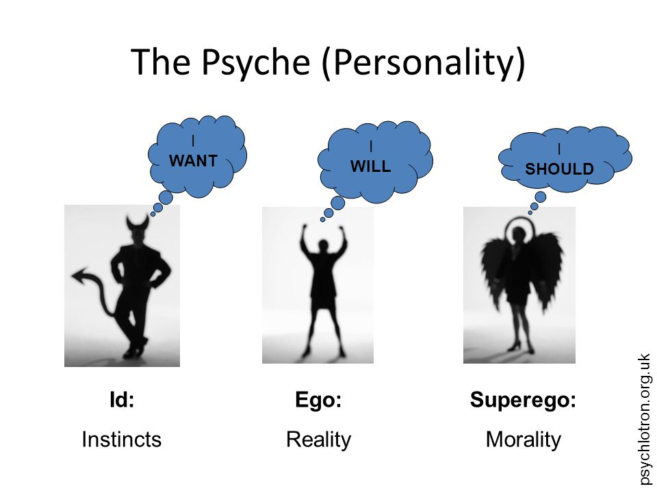 psychlotron.org.uk In groups of 3 You need to assign yourselves the roles of Id, Ego and Superego – together you represent a persons psyche Each of you needs to think about your own role, and how you influence personality Discuss how your personality would be different depending on whether Id, Ego or Superego was in charge