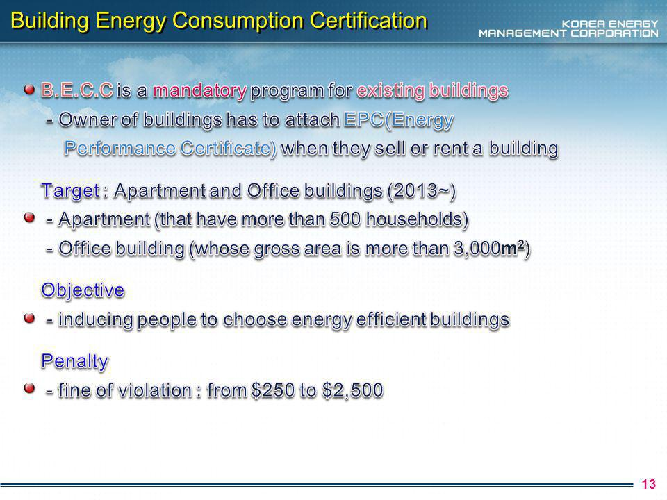 Energy Performance Certificate 14 Summary of Building amount of energy use Result of BEERC Asset Rating Result of Building Energy Efficiency Rating Certification Operational Rating Actual usage of energy source(electricity, gas) in building