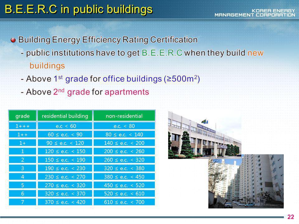 Energy audit in public buildings 23