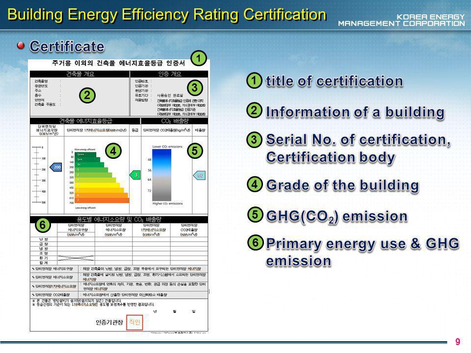 10 Building Energy Efficiency Rating Certification grade 1+++ 1++ residential building e.c < 60 60 e.c.
