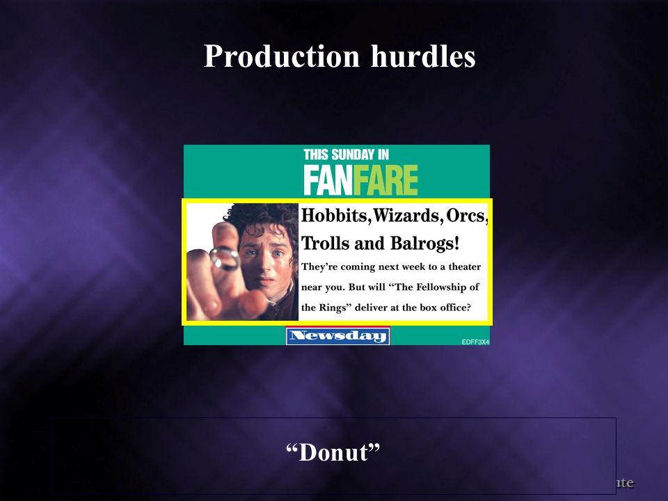 © Readership Institute Donut Production hurdles