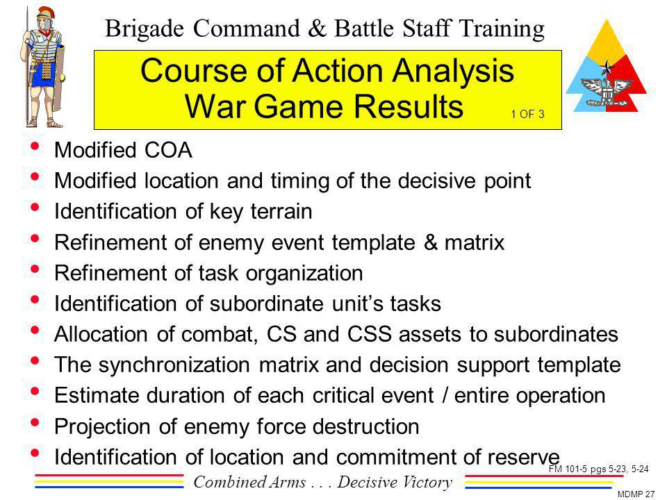 Brigade Command & Battle Staff Training Combined Arms...