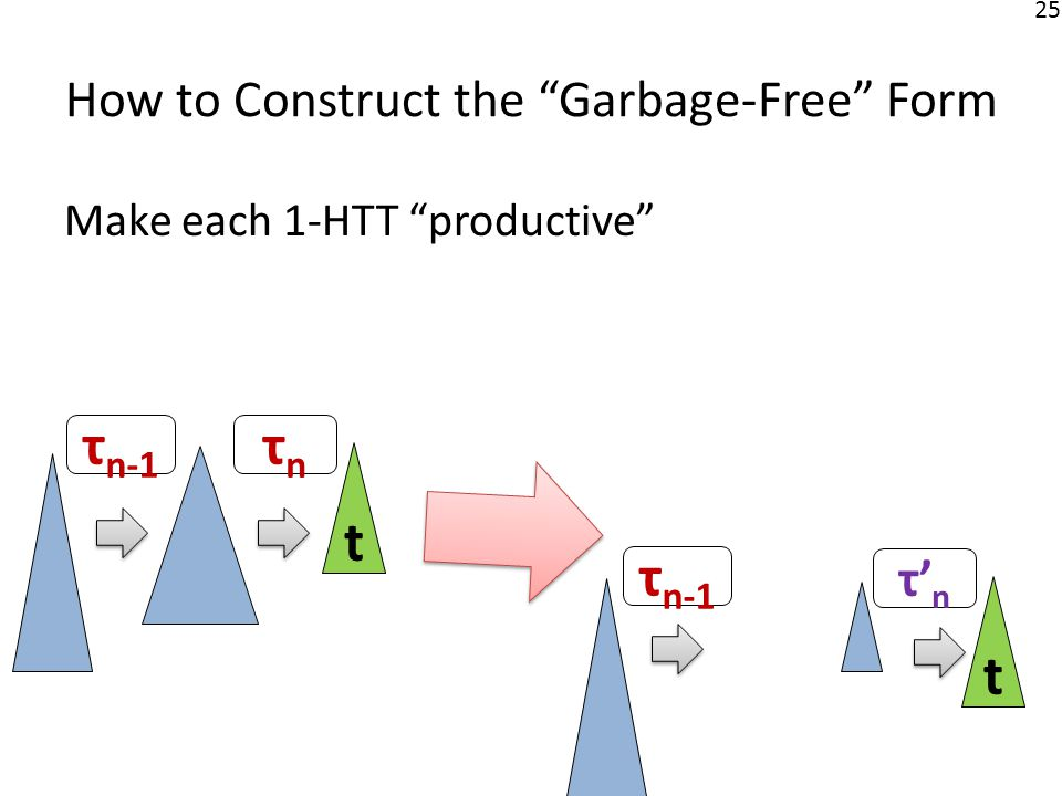 26 How to Construct the Garbage-Free Form Make each 1-HTT productive by separating its deleting part τnτn τ n-1 t τ del τnτn τ n-1 t τnτn τnτn τ del =