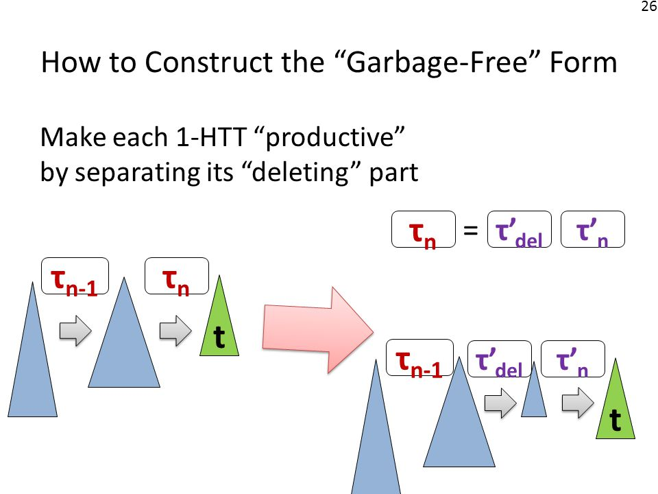27 How to Construct the Garbage-Free Form Make each 1-HTT productive by separating its deleting part, and fuse the deleter to the left [En75,77][EnVo85][EnMa02] τnτn τ n-1+del t τnτn τ n-1 t