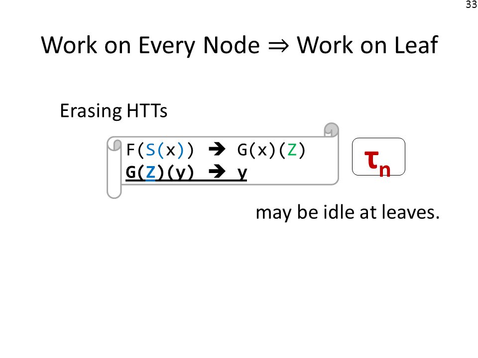 34 Work on Every Node Work on Leaf F(S(Z)) Z τnτn Inline Expansion Erasing HTTs F(S(x)) G(x)(Z) G(Z)(y) y τnτn