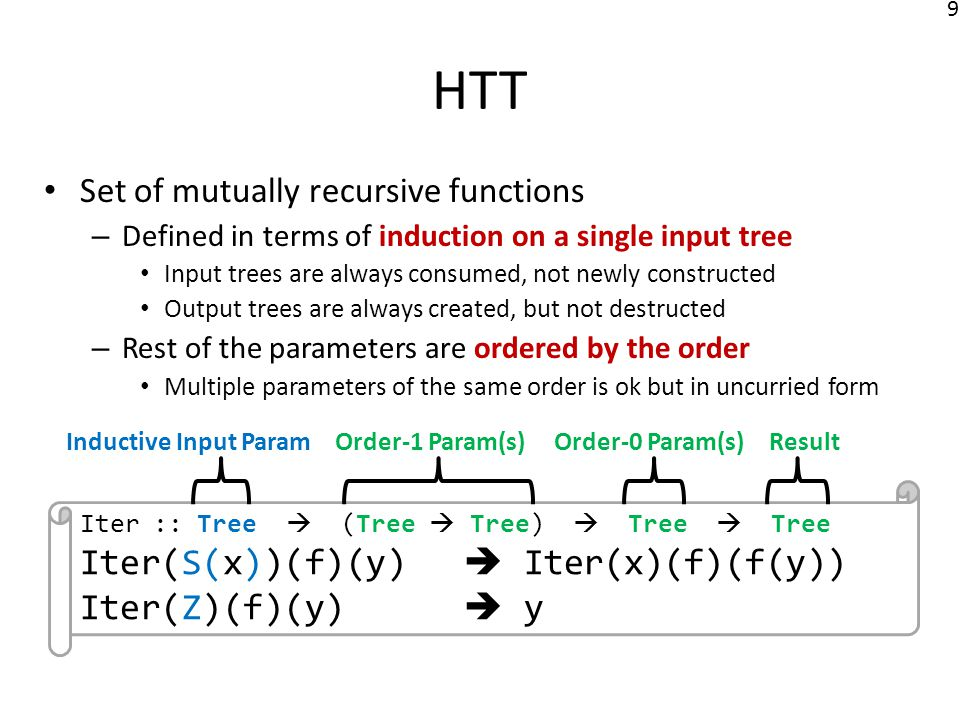 10 HTT Nondeterminism ( and ) Subseq :: Tree Tree Subseq(Cons(x,xs)) Cons(x, Subseq(xs)) Subseq(xs) Subseq(Nil) Nil Subseq(Other) In this talk, evaluation strategy is unrestricted (= call-by-name).