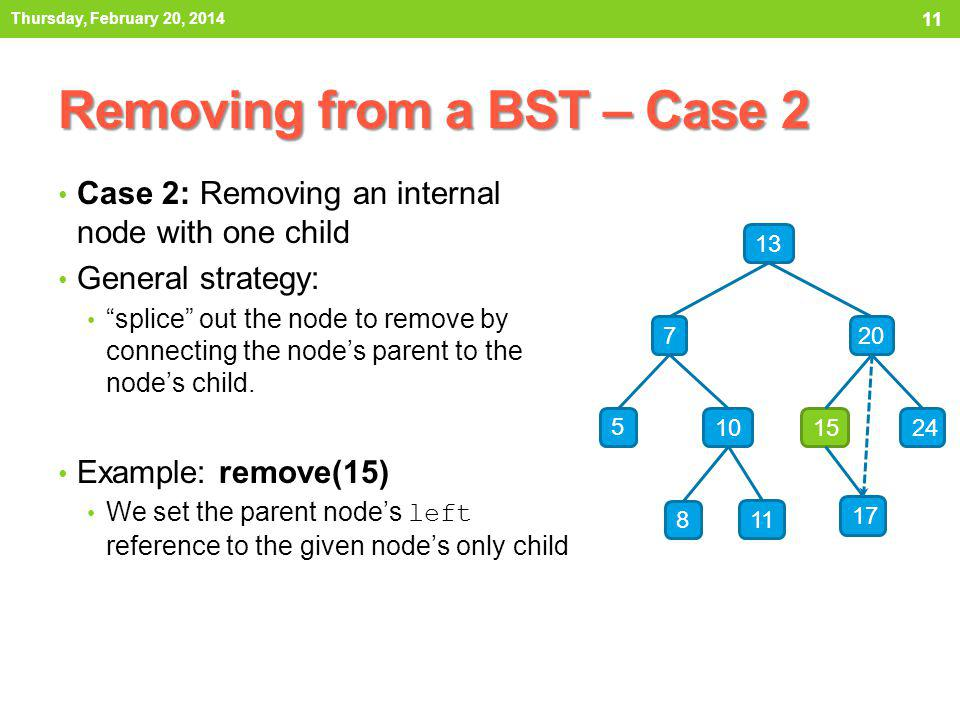 Removing from a BST – Case 2 Case 2: Removing an internal node with one child General strategy: splice out the node to remove by connecting the nodes parent to the nodes child.