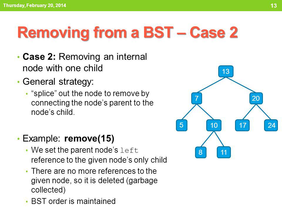 Removing from a BST – Case 3 Case 3: Removing an internal node with two children General strategy: Replace the data of the node to remove with the data of the nodes successor.