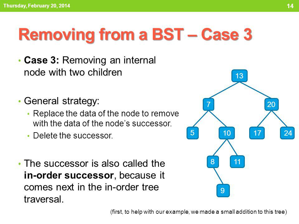 Removing from a BST – Case 3 Case 3: Removing an internal node with two children Example: remove(7) First, lets find the in-order successor to the given node.
