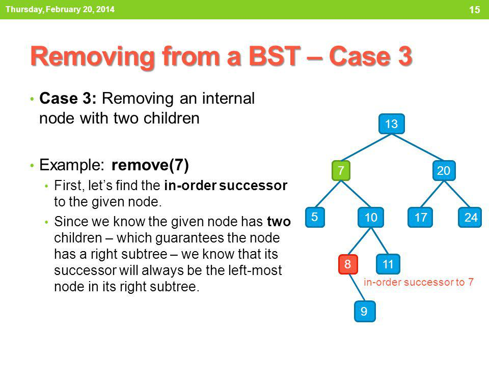 Removing from a BST – Case 3 Case 3: Removing an internal node with two children Example: remove(7) Code to find the in-order successor: successor(node): // Input: node – the node for // which to find the successor curr = node.right while (curr.left != null): curr = curr.left return curr Thursday, February 20, 2014 16 13 7 20 1724 5 10 8 11 13 7 20 1724 5 10 8 11 9 in-order successor to 7