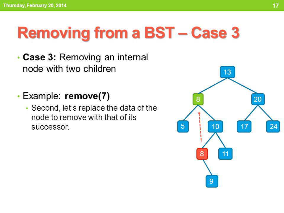 Removing from a BST – Case 3 Case 3: Removing an internal node with two children Example: remove(7) Lastly, remove the successor.