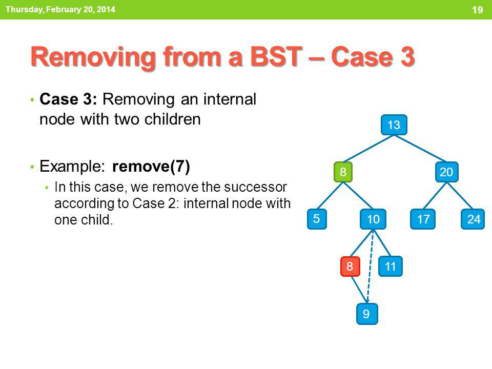 Removing from a BST – Case 3 Case 3: Removing an internal node with two children Example: remove(7) Successor is removed.