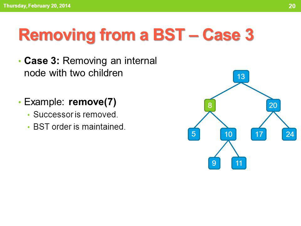 BST remove() Thursday, February 20, 2014 21 function remove(node): // Input: node – the node we are trying to remove.