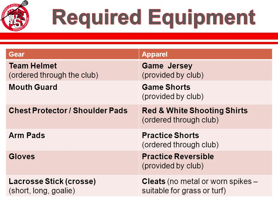 Laxworld New Player Package - TBD –Shoulder pads –Gloves –Lacrosse Ball –Lacrosse Stick –Mouthguard