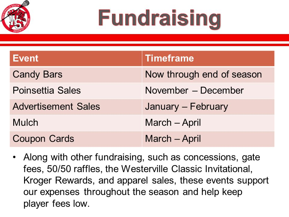 Kroger has an awesome fundraising program called Kroger Community Rewards.